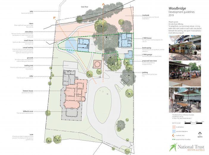 Woodbridge Development Guidelines